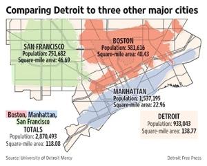 detroit square miles
